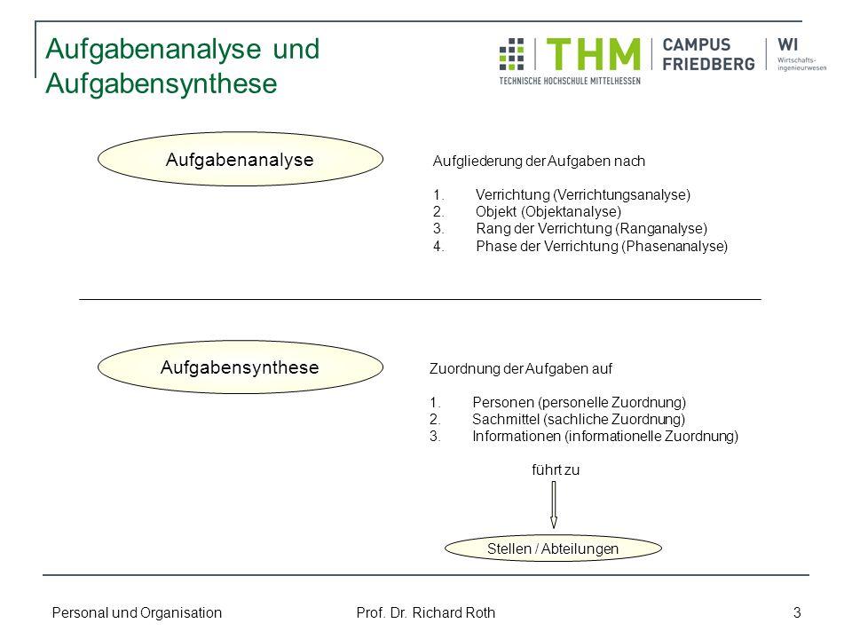Aufgabenanalyse und Aufgabensynthese