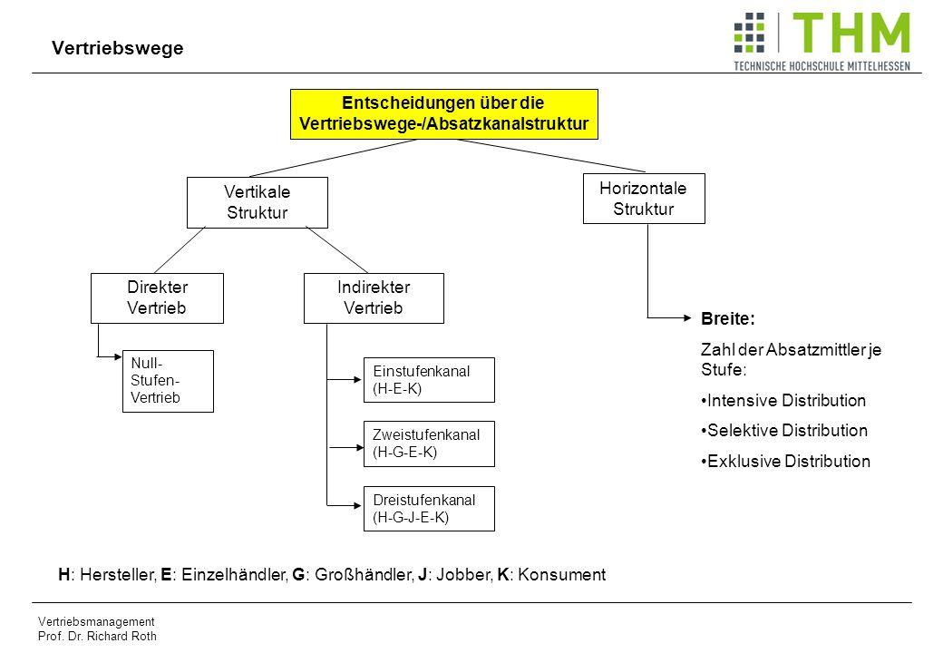 Entscheidungen über die Vertriebswege-/Absatzkanalstruktur