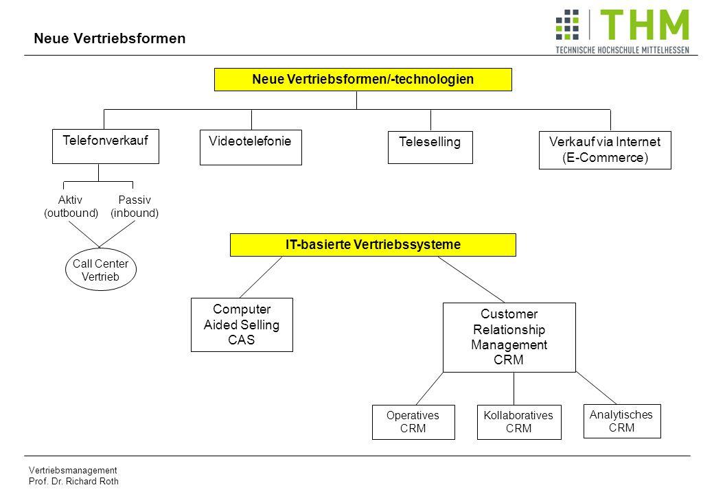 Neue Vertriebsformen/-technologien IT-basierte Vertriebssysteme