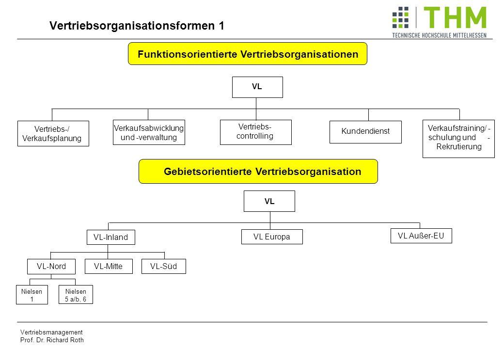 Vertriebsorganisationsformen 1