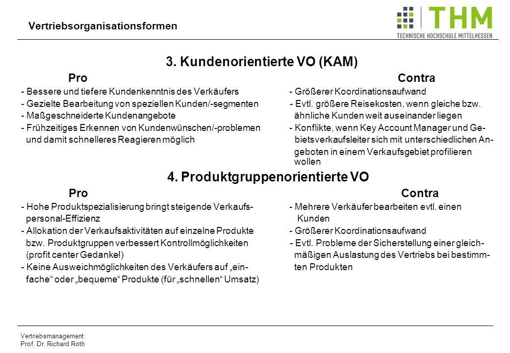 Vertriebsorganisationsformen