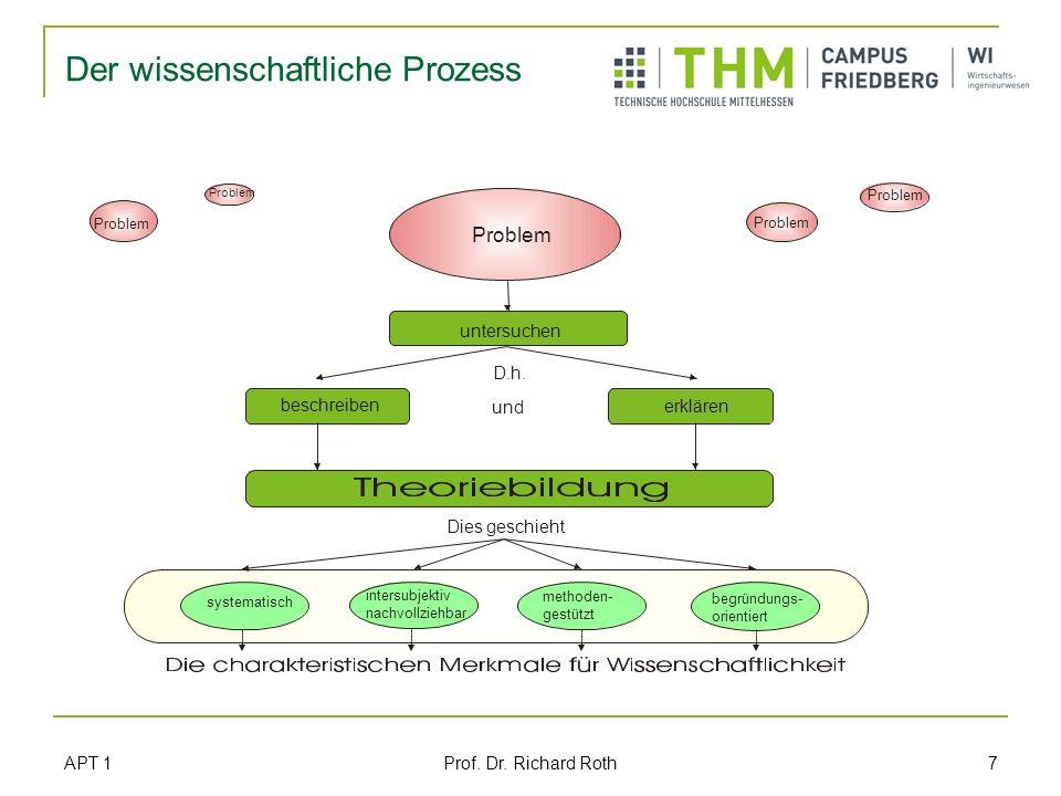 Der wissenschaftliche Prozess