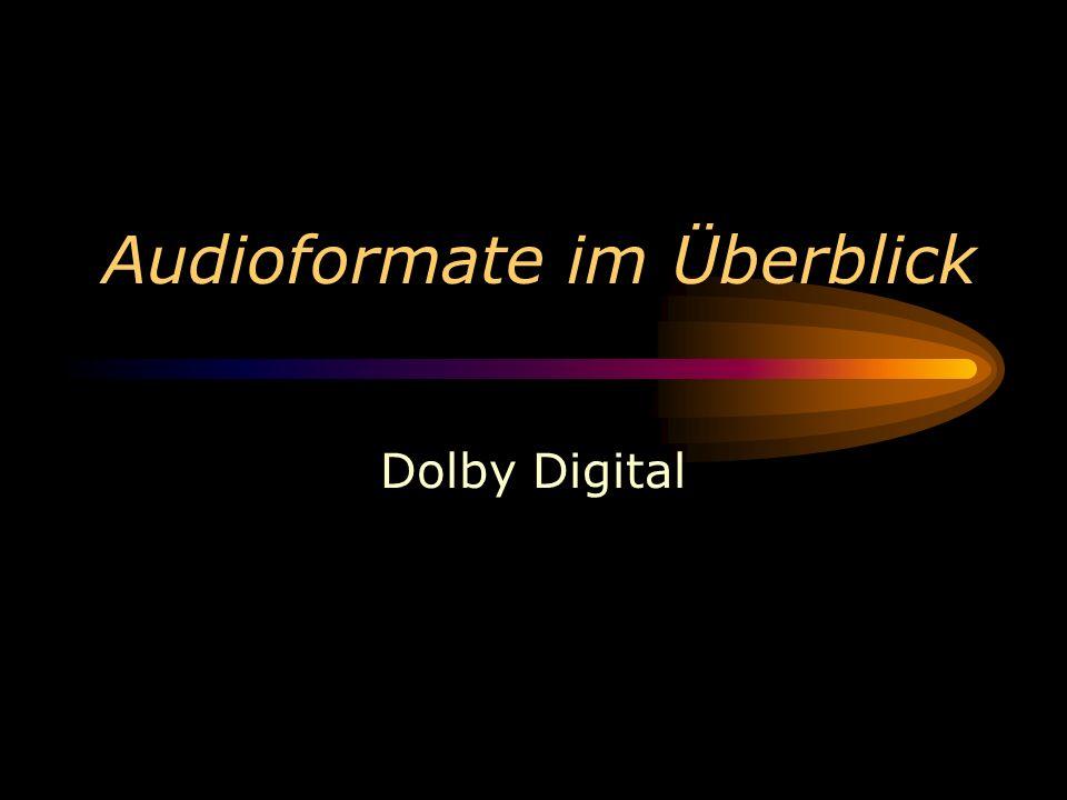 Audioformate im Überblick