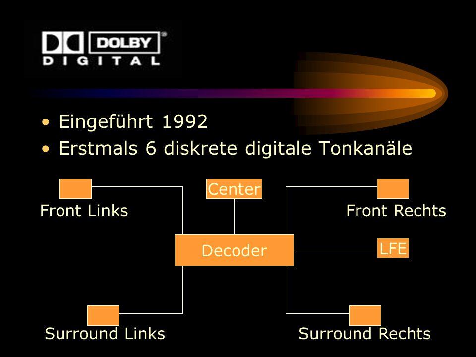 Erstmals 6 diskrete digitale Tonkanäle