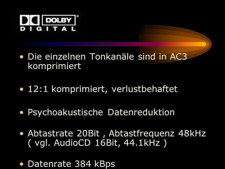 Die einzelnen Tonkanäle sind in AC3 komprimiert