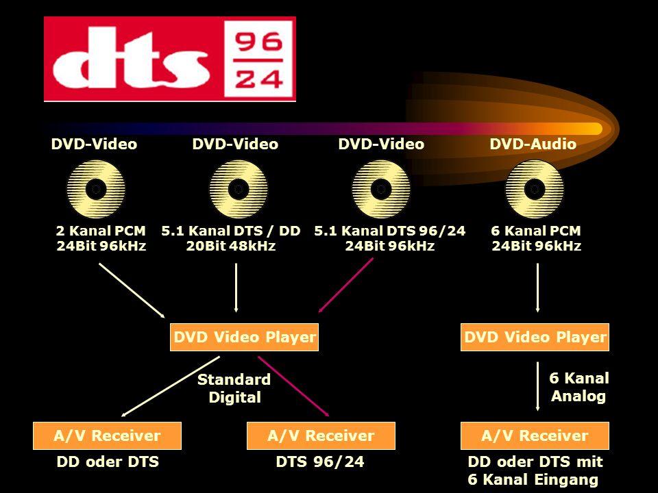 DD oder DTS mit 6 Kanal Eingang