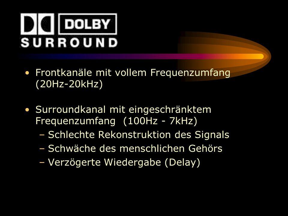 Frontkanäle mit vollem Frequenzumfang (20Hz-20kHz)