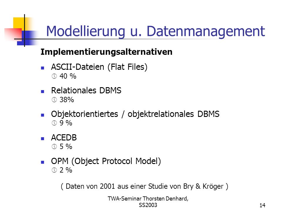 Modellierung u. Datenmanagement