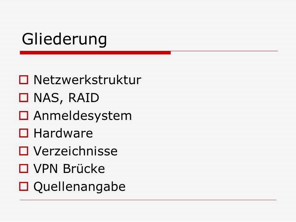 Gliederung Netzwerkstruktur NAS, RAID Anmeldesystem Hardware