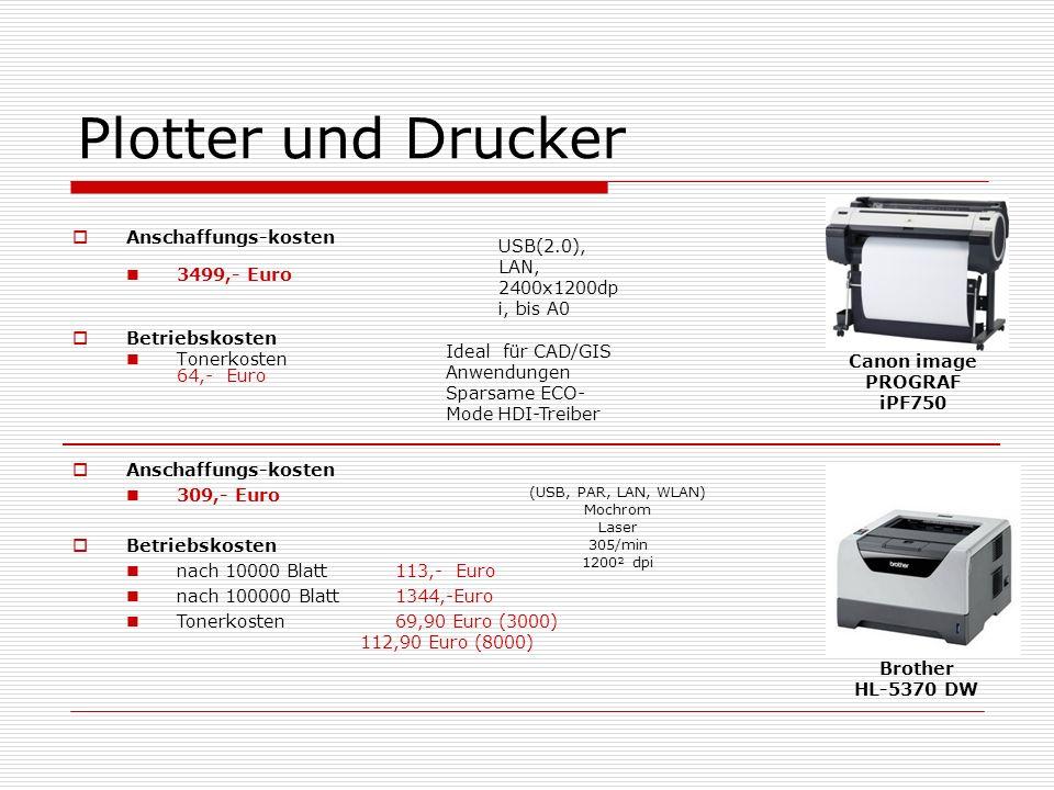 Mochrom Laser 305/min 1200² dpi