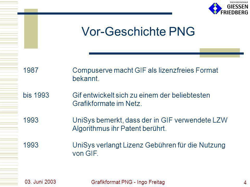 Grafikformat PNG - Ingo Freitag