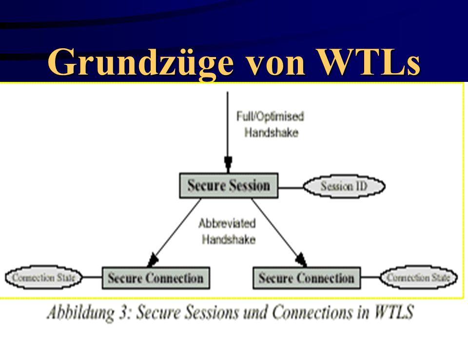 Grundzüge von WTLs