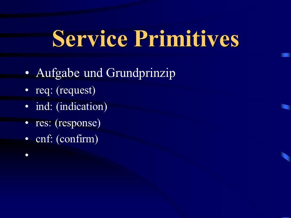 Service Primitives Aufgabe und Grundprinzip req: (request)