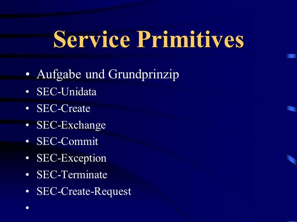 Service Primitives Aufgabe und Grundprinzip SEC-Unidata SEC-Create