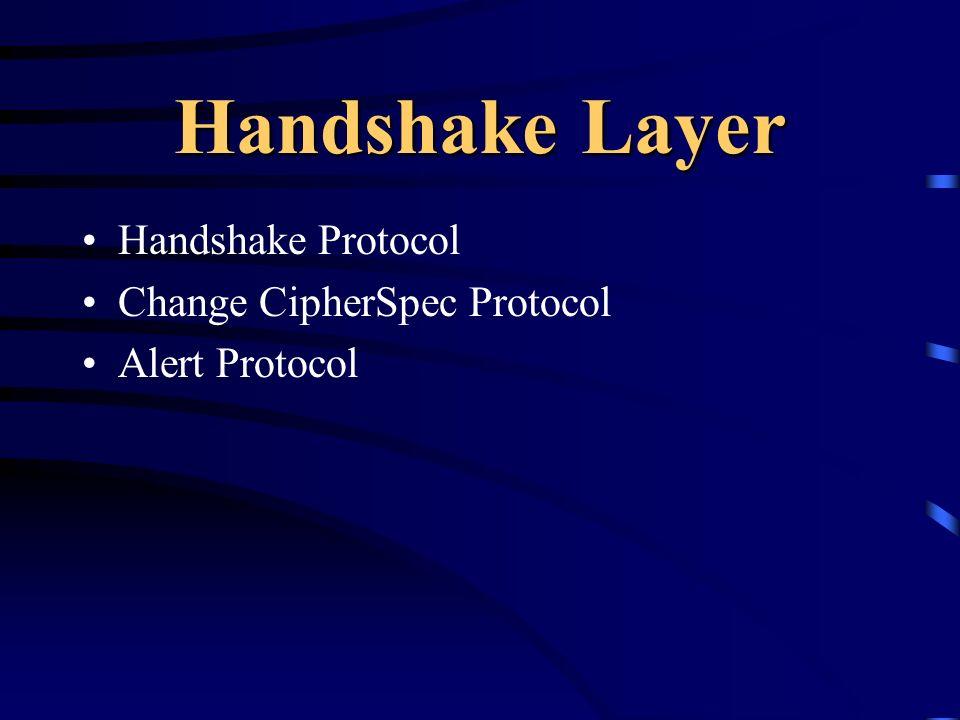 Handshake Layer Handshake Protocol Change CipherSpec Protocol