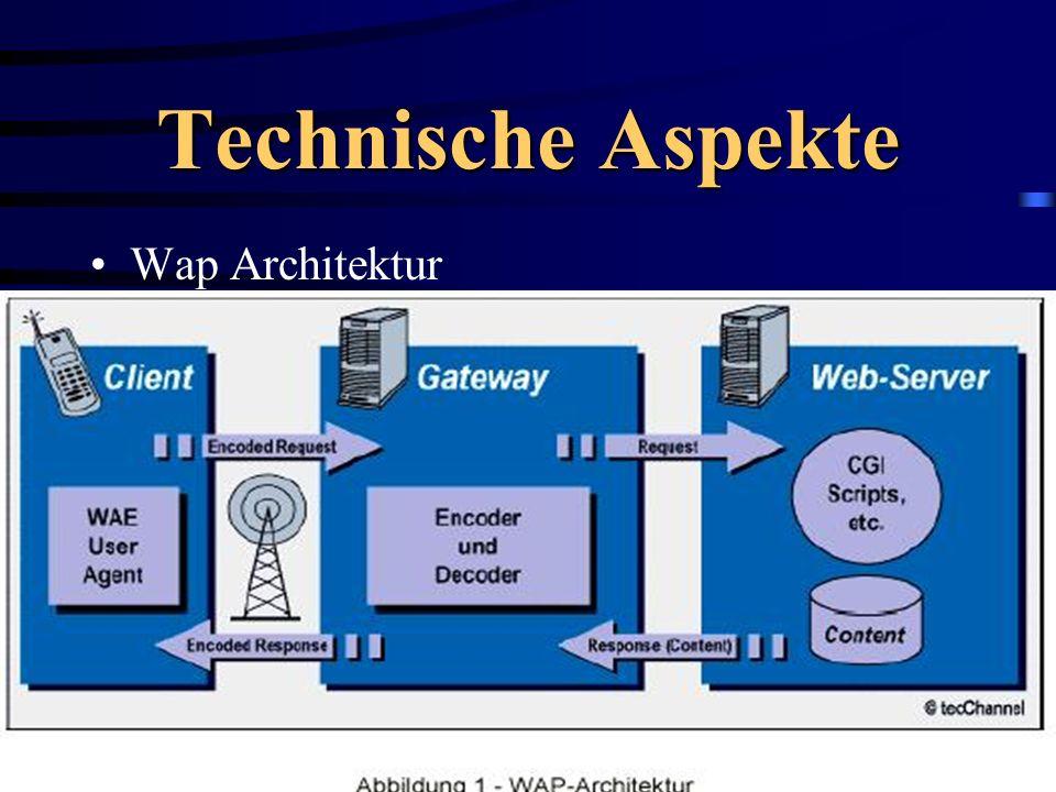 Technische Aspekte Wap Architektur