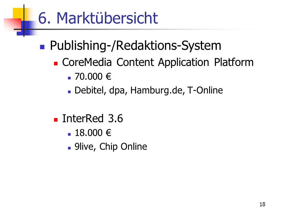 6. Marktübersicht Publishing-/Redaktions-System