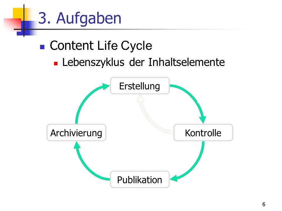 3. Aufgaben Content Life Cycle Lebenszyklus der Inhaltselemente