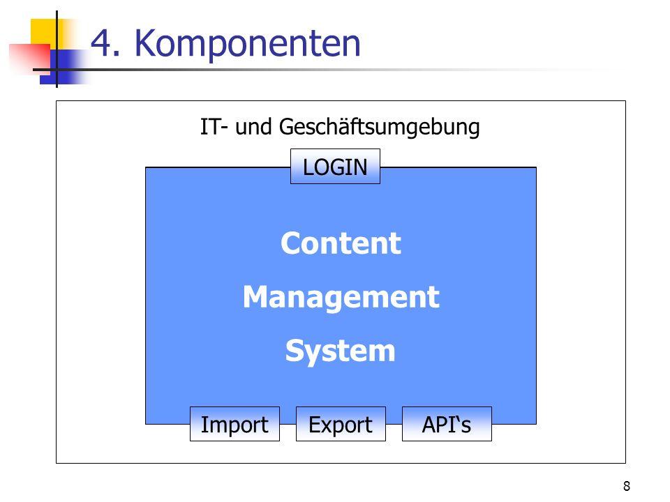 4. Komponenten Content Management System Import API's Export LOGIN