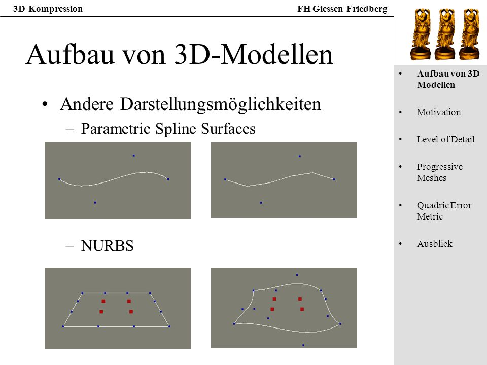 Aufbau von 3D-Modellen Andere Darstellungsmöglichkeiten