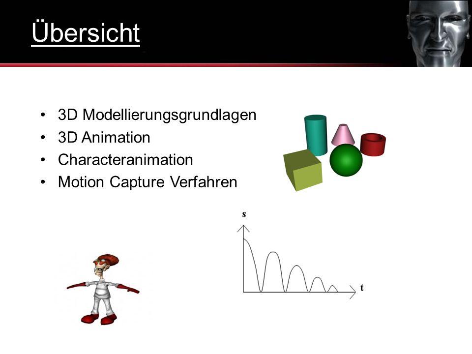 Übersicht 3D Modellierungsgrundlagen 3D Animation Characteranimation