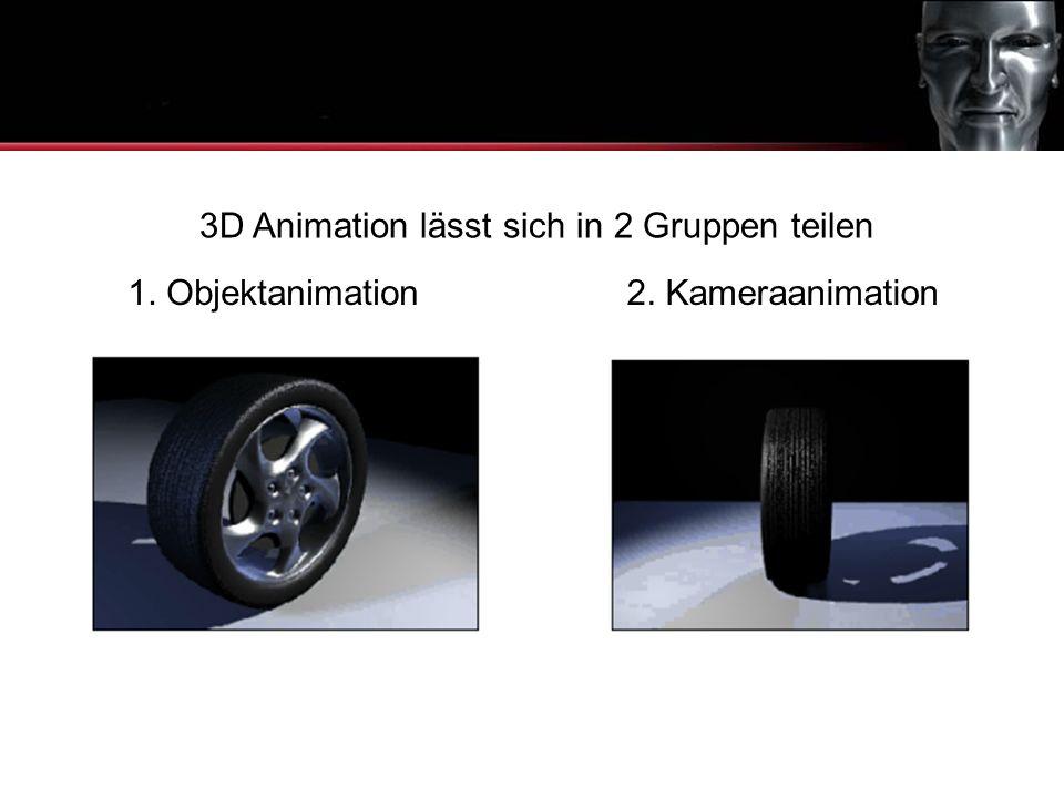 Was ist 3D Animation 3D Animation lässt sich in 2 Gruppen teilen