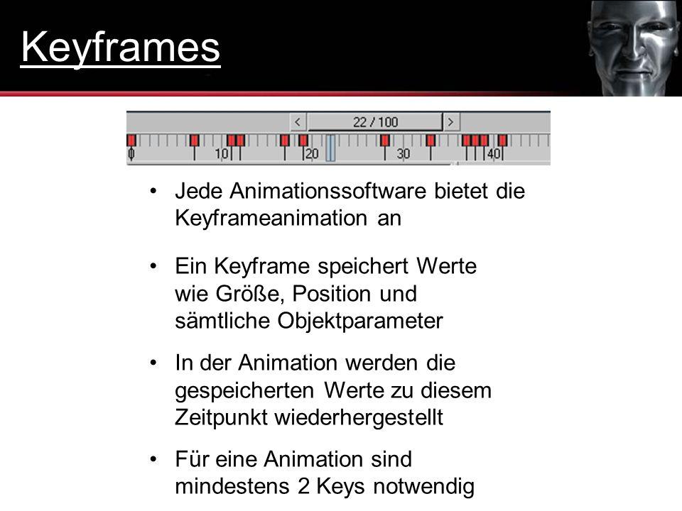 Keyframes Jede Animationssoftware bietet die Keyframeanimation an
