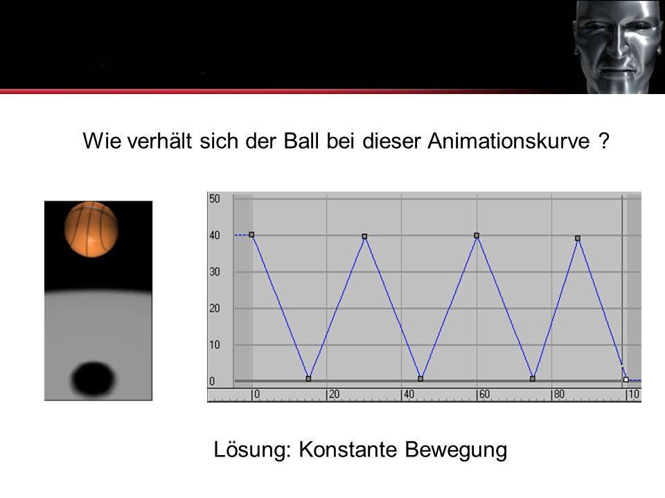 Animationskurven Wie verhält sich der Ball bei dieser Animationskurve Lösung: Konstante Bewegung