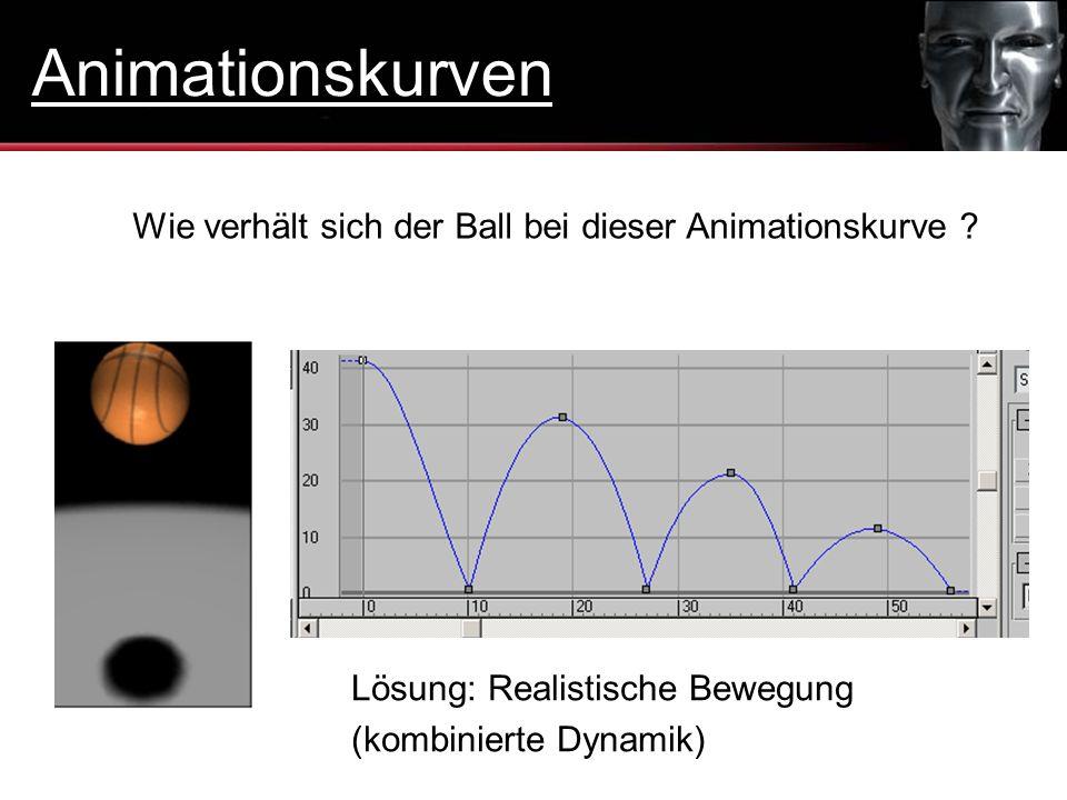Animationskurven Wie verhält sich der Ball bei dieser Animationskurve Lösung: Realistische Bewegung.