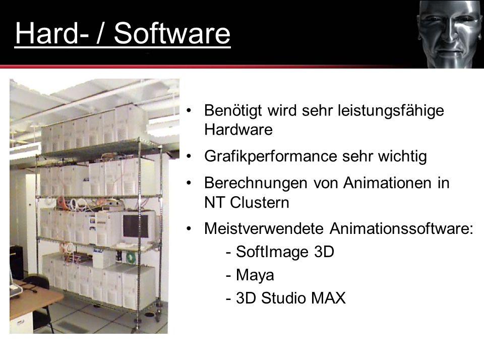 Hard- / Software Benötigt wird sehr leistungsfähige Hardware