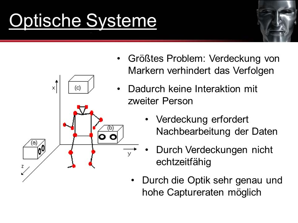 Optische Systeme Größtes Problem: Verdeckung von Markern verhindert das Verfolgen. Dadurch keine Interaktion mit zweiter Person.