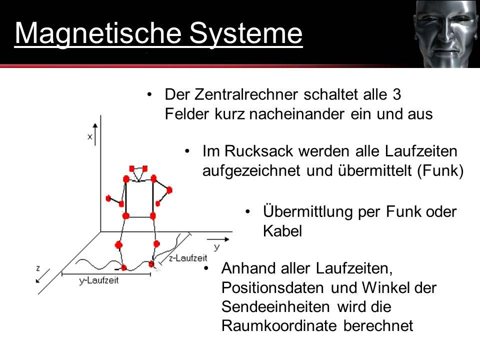 Magnetische Systeme Der Zentralrechner schaltet alle 3 Felder kurz nacheinander ein und aus.