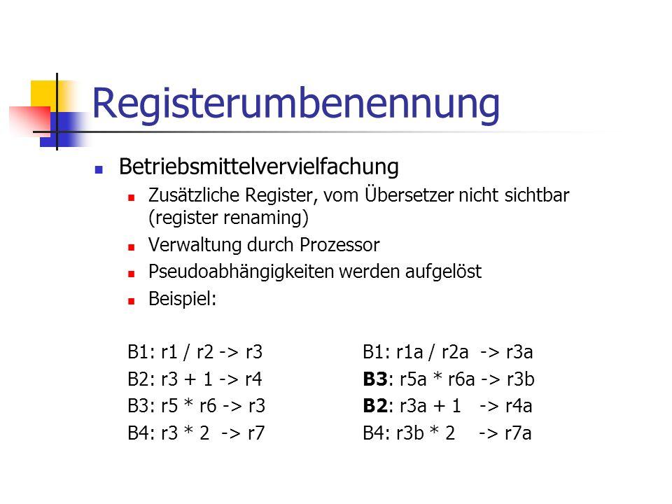 Registerumbenennung Betriebsmittelvervielfachung