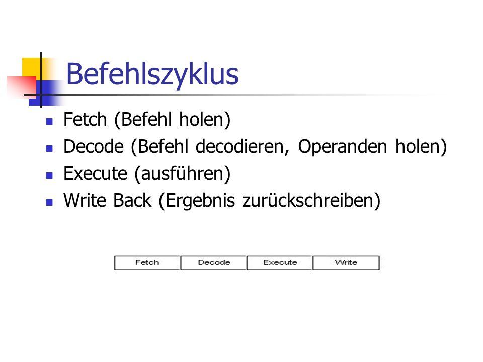 Befehlszyklus Fetch (Befehl holen)