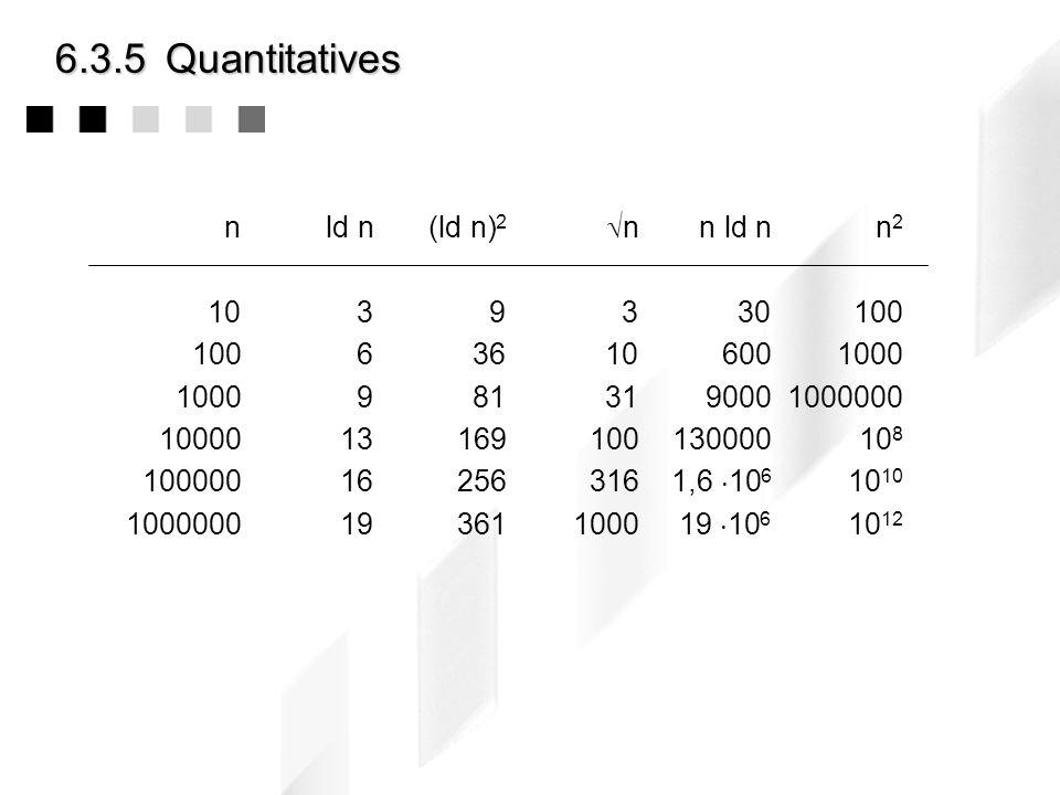6.3.5 Quantitatives n ld n (ld n)2 n n ld n n2 10 3 9 3 30 100