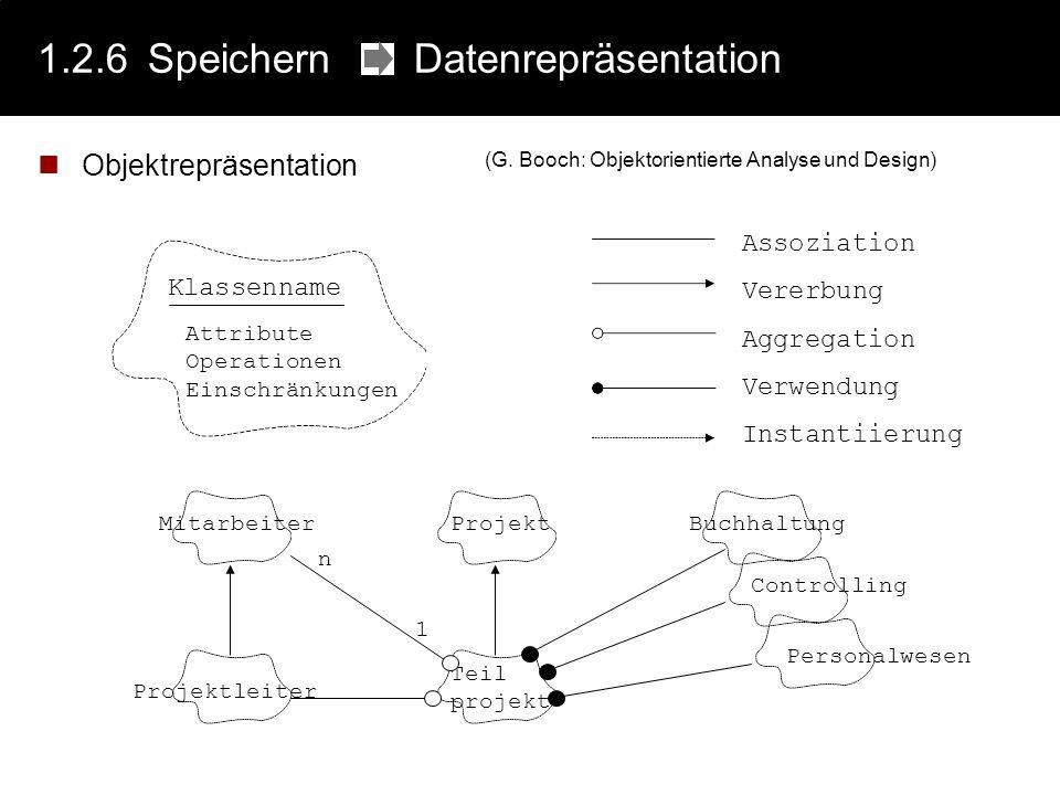 1.2.6 Speichern Datenrepräsentation