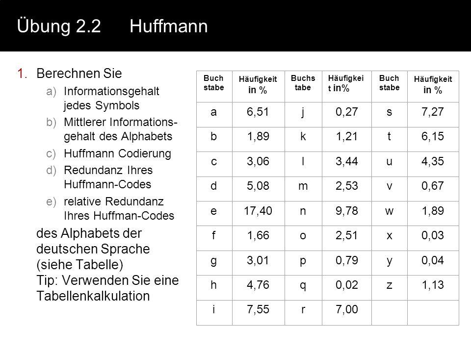Übung 2.2 Huffmann Berechnen Sie