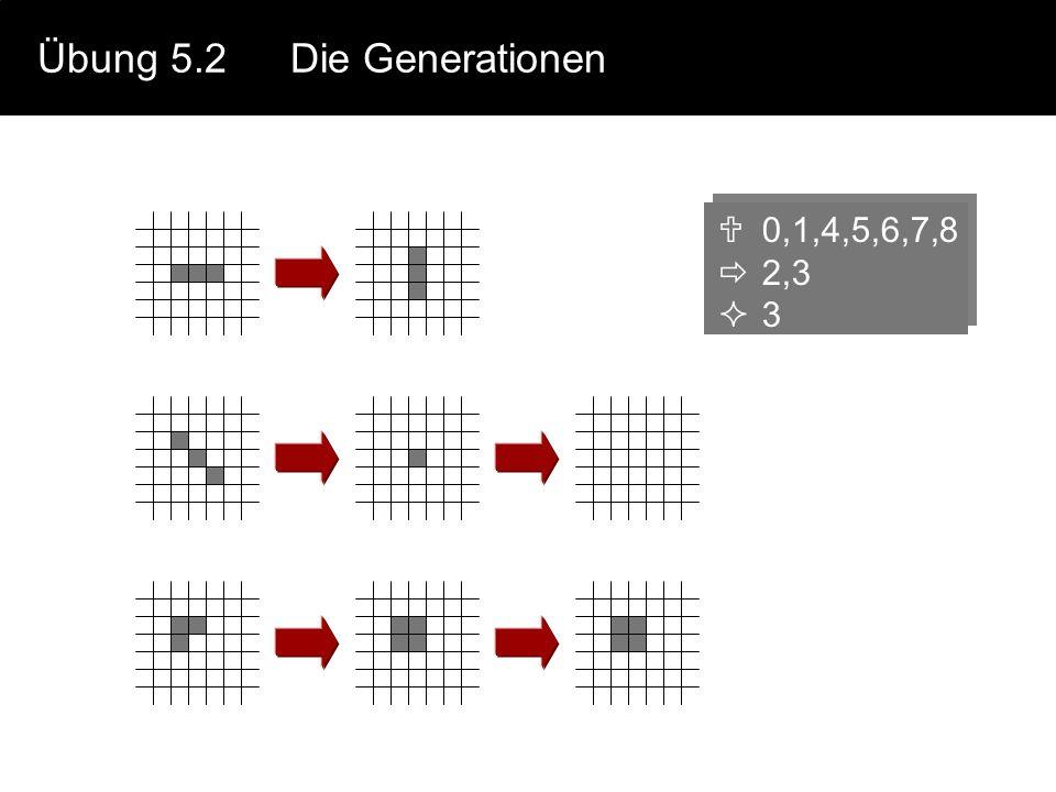 Übung 5.2 Die Generationen