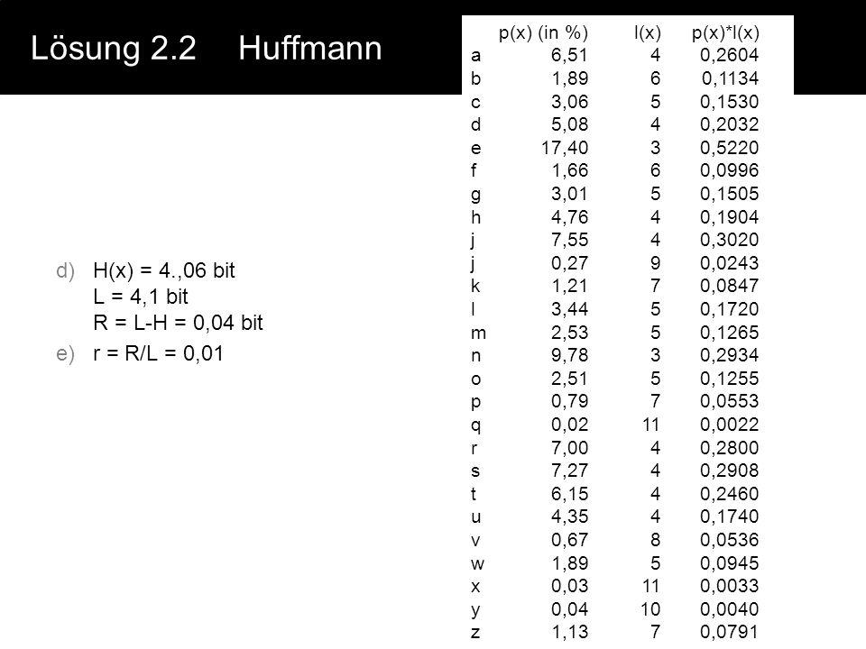 Lösung 2.2 Huffmann H(x) = 4.,06 bit L = 4,1 bit R = L-H = 0,04 bit