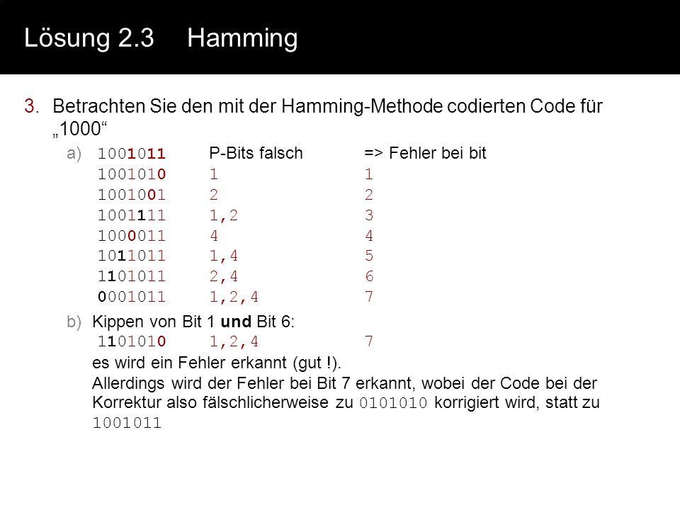 """Lösung 2.3 Hamming Betrachten Sie den mit der Hamming-Methode codierten Code für """"1000"""