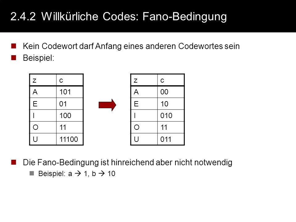 2.4.2 Willkürliche Codes: Fano-Bedingung