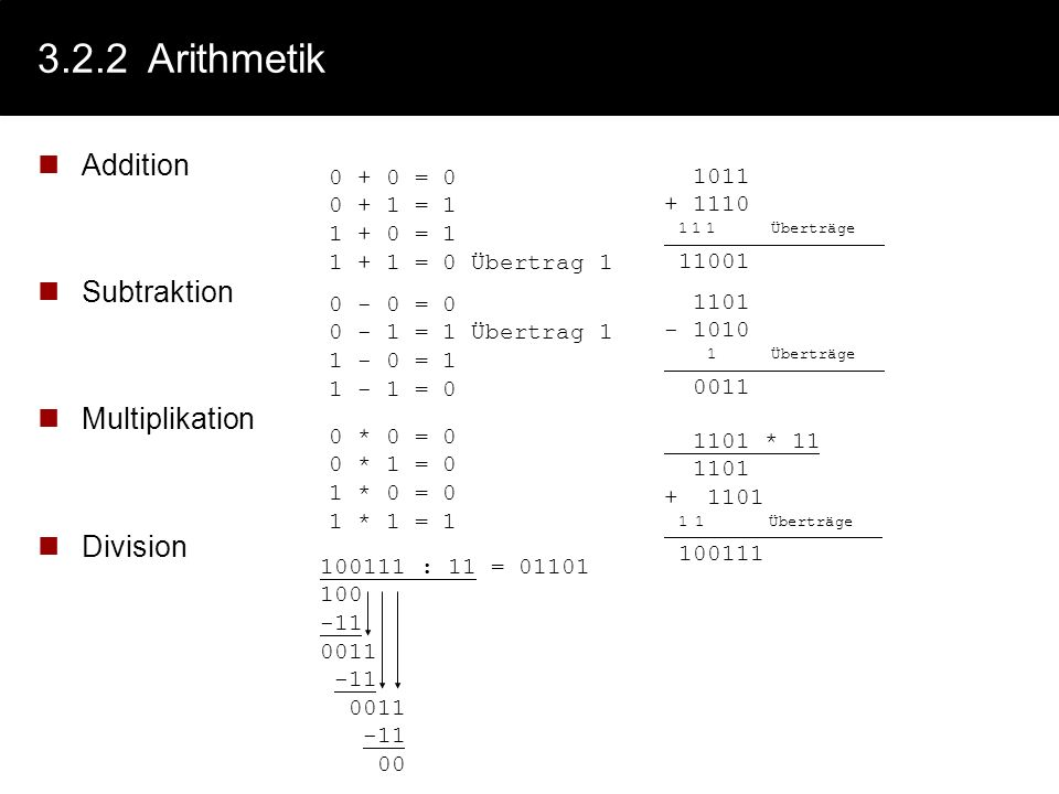 3.2.2 Arithmetik Addition Subtraktion Multiplikation Division