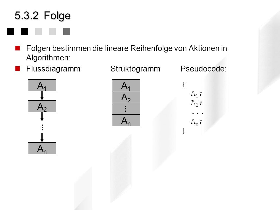 5.3.2 FolgeFolgen bestimmen die lineare Reihenfolge von Aktionen in Algorithmen: Flussdiagramm Struktogramm Pseudocode: