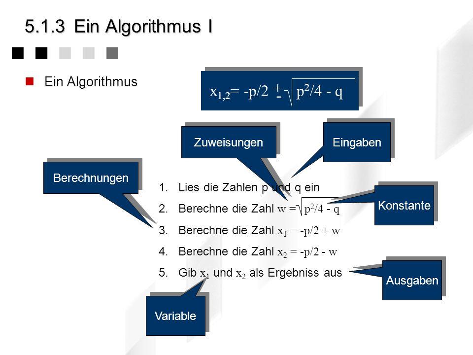 5.1.3 Ein Algorithmus I x1,2= -p/2 p2/4 - q - Ein Algorithmus +