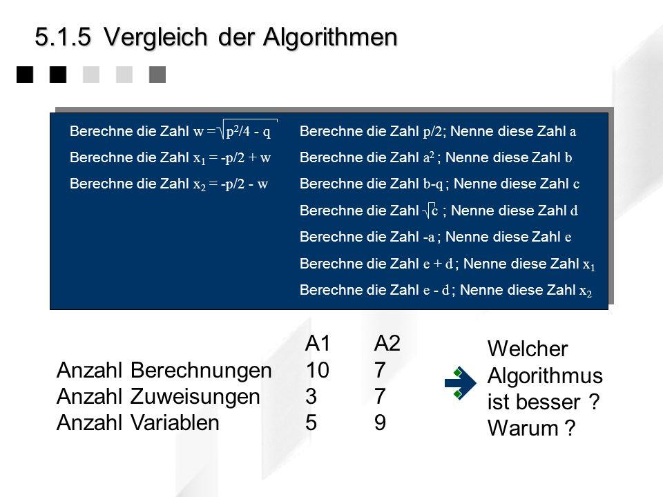 5.1.5 Vergleich der Algorithmen