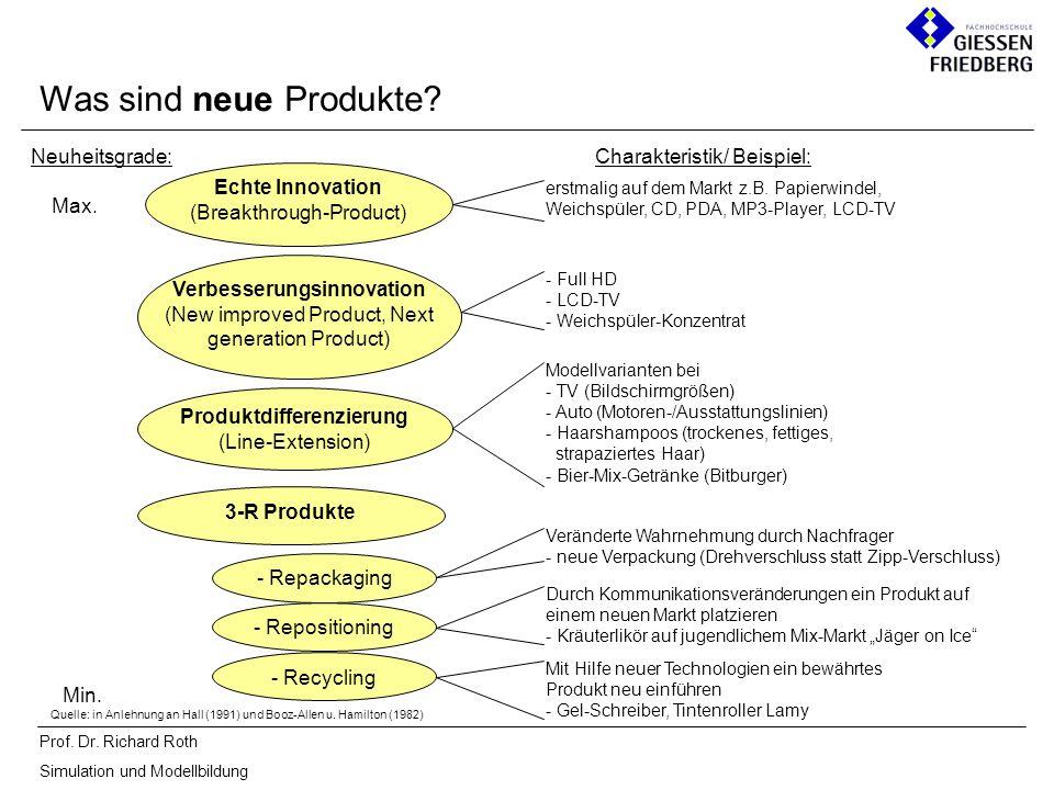 Was sind neue Produkte Neuheitsgrade: Charakteristik/ Beispiel: