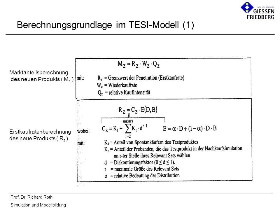 Berechnungsgrundlage im TESI-Modell (1)