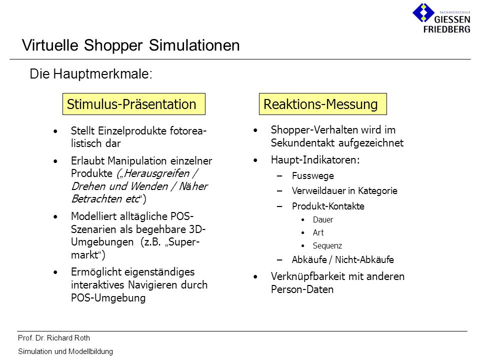 Virtuelle Shopper Simulationen