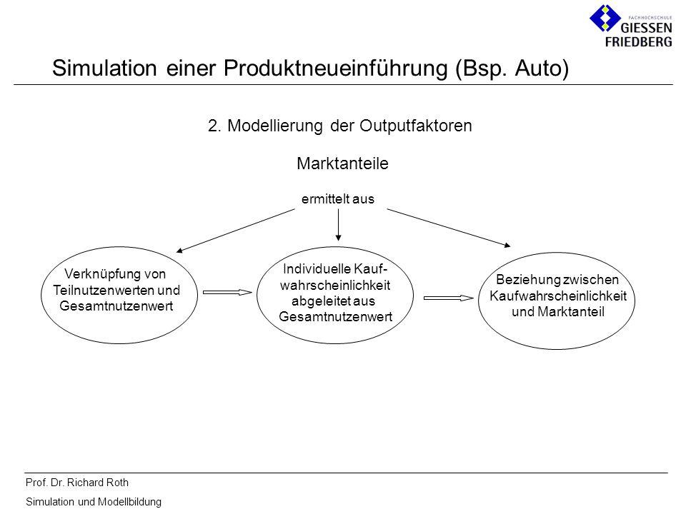 Simulation einer Produktneueinführung (Bsp. Auto)