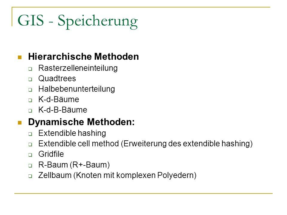 GIS - Speicherung Hierarchische Methoden Dynamische Methoden: